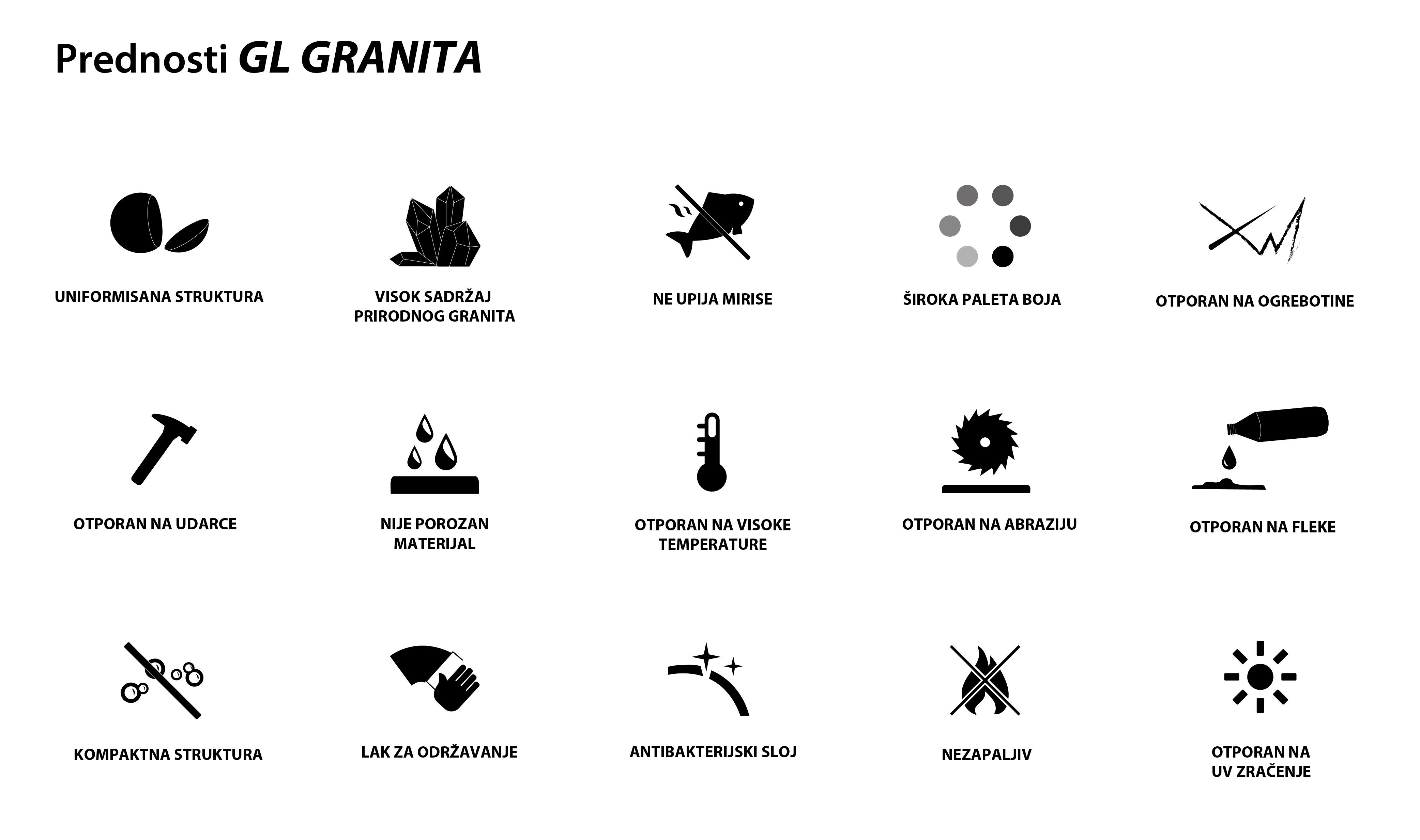 Prednosti GL GRANITA